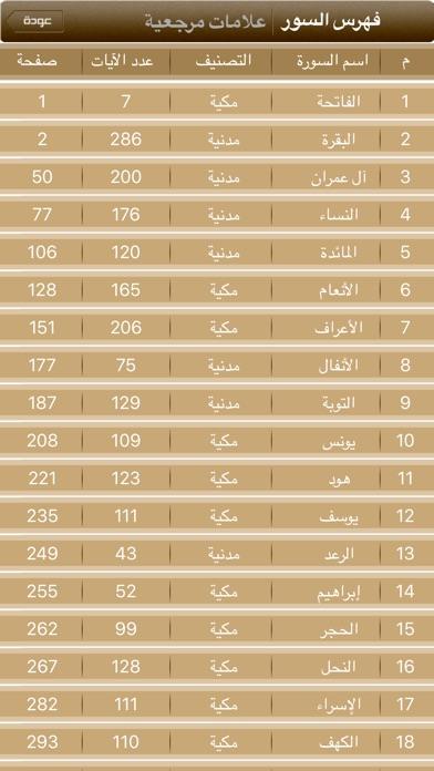 Moshaf Al-Tajweed - مصحف التجويدلقطة شاشة5