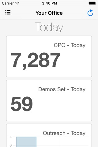 WebPDI screenshot 2