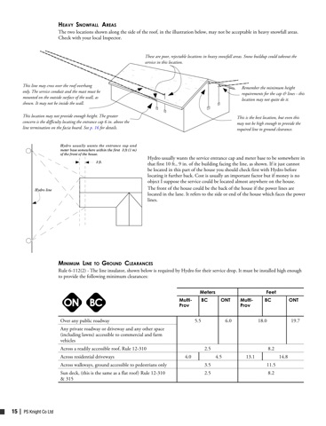 367x480bb electrical code simplified house wiring guide (23rd code edition house wiring guide pdf at soozxer.org