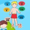 宝贝认人体知识 -幼儿早教启蒙1-2岁看图识字学习认体知识