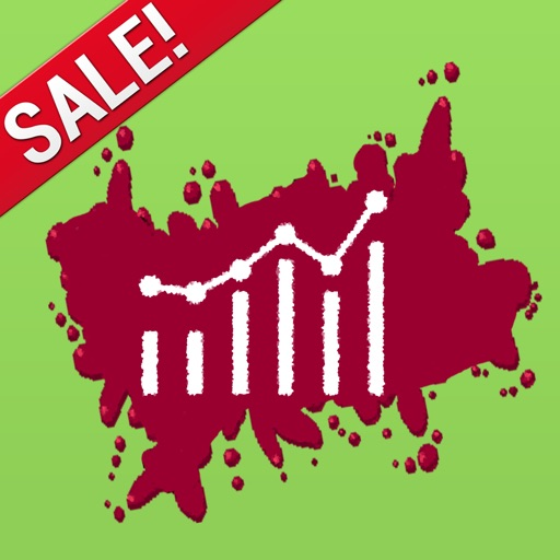 Market Monitor for Zombie Grinder iOS App