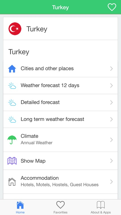 What is the climate of Turkey?
