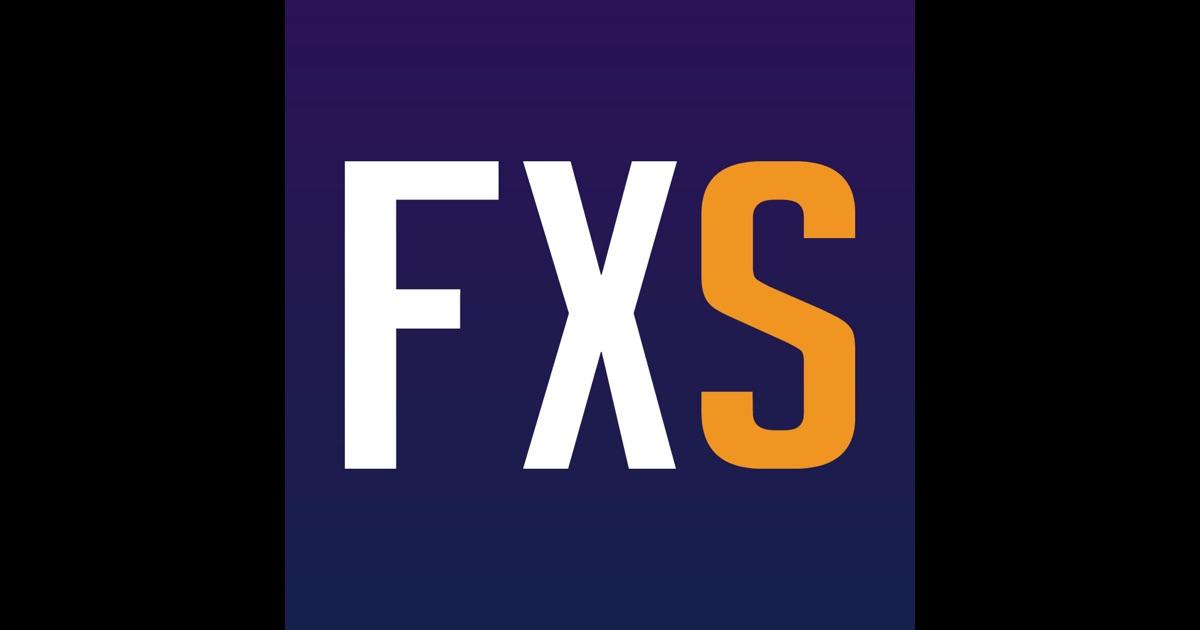 Fxstreet forex news