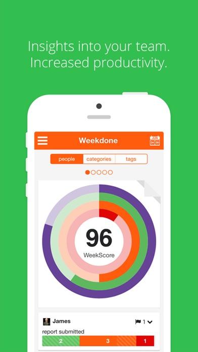 Weekdone Screenshot