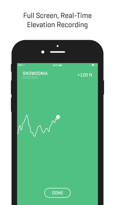 Ella GPS Elevation Tracker App Price Drops - Gps elevation