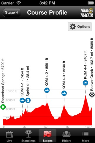 USA Pro Cycling Challenge Tour Tracker screenshot 4