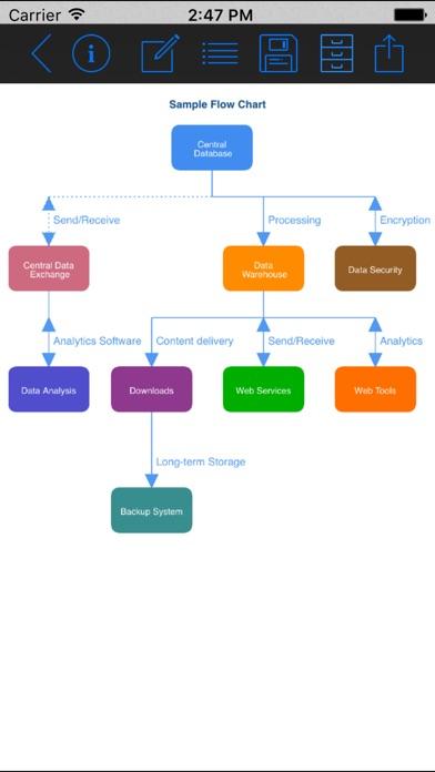 iphone screenshot 1 - Web Flowchart Maker
