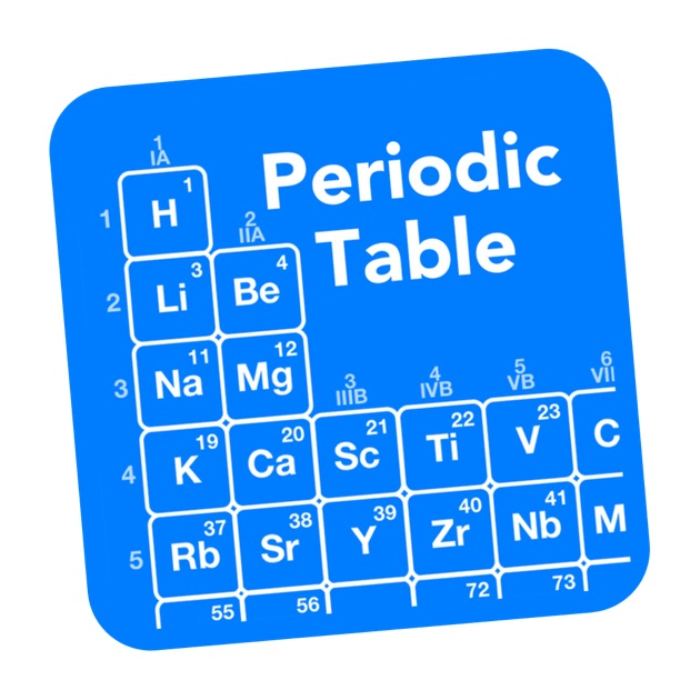 Chemical periodicity and the periodic table the modern periodic periodic table urtaz Choice Image