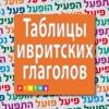 Hebräische Verben und Konjugationen | PROLOG (822)