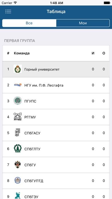 Студенческий футбол Санкт-ПетербургаСкриншоты 3