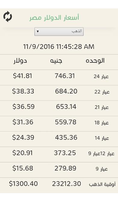 أسعار الدولار مصرلقطة شاشة4