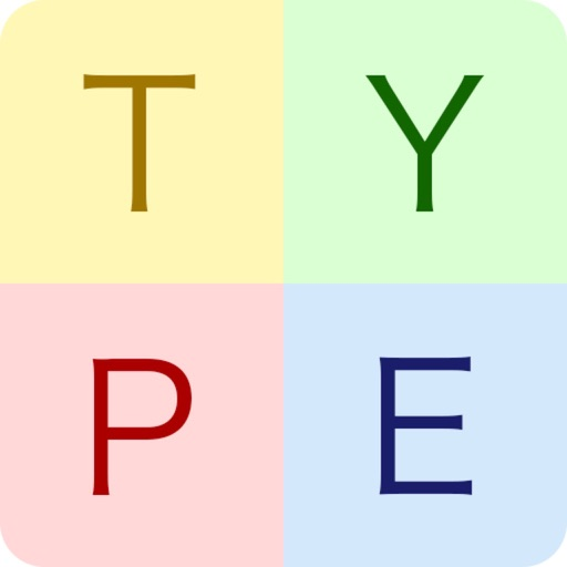 タイプ分け(Communication Type Inventory)
