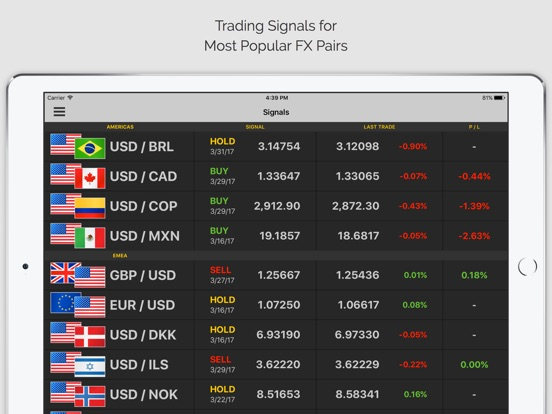 Ms forex